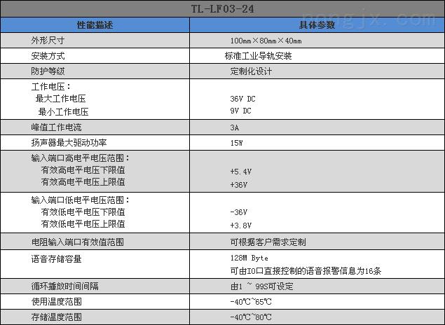 程控音乐报警器   TL-LF03-24产品参数