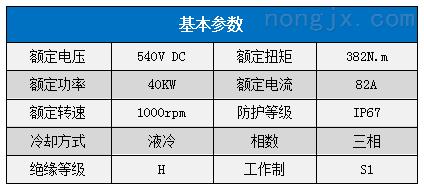 硕博电子40KW水冷动力总成 MSP38-040S382X1000H290