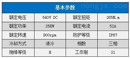硕博电子25KW水冷动力总成 MSP38-025S265X0900H290