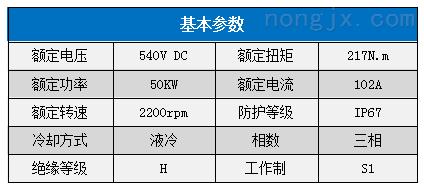 硕博电子50KW水冷动力总成 MSP38-050S217X2200H290