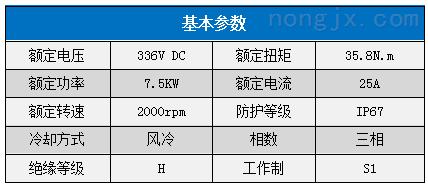 硕博电子7.5KW风冷动力总成 MSP22-007F035X2000H210